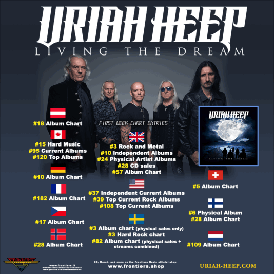 Uriah Heep Announce World Tour In Support Of 'Living The Dream'